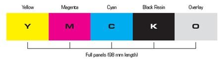 Zenius Ribbon Colors